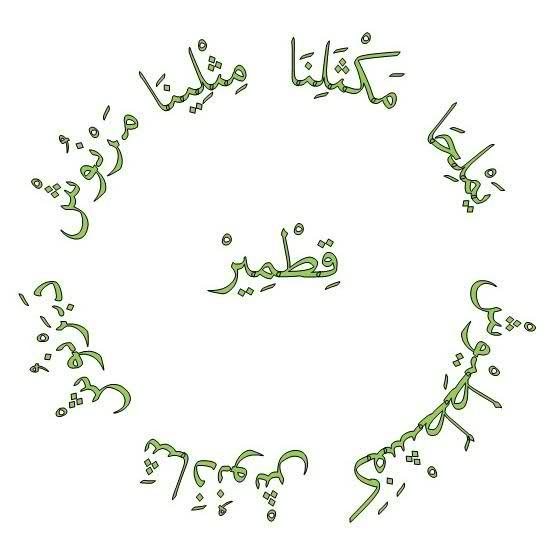 Eshab-ı Kehfin İsimleri,ansiklopedikbilgiler_1336199655181
