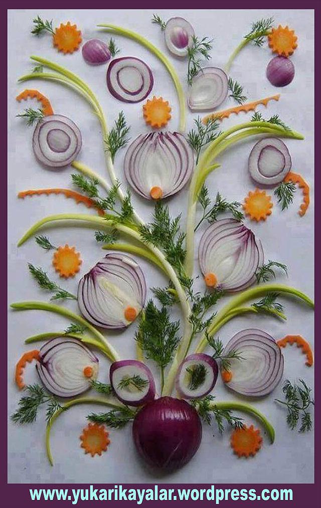 Soğan Ve Sarmısak Ve Efendimiz (S.A.V.)'in Son Yediği Şey